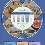 Al Madina - Payment Plan